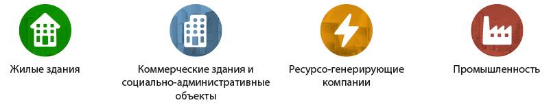 4 типа объектов